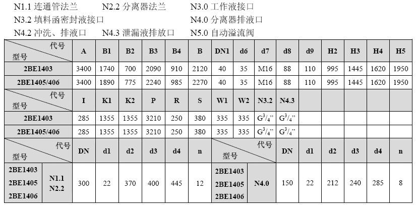 2be1 403/405/406皮带传动水环式真空泵安装尺寸