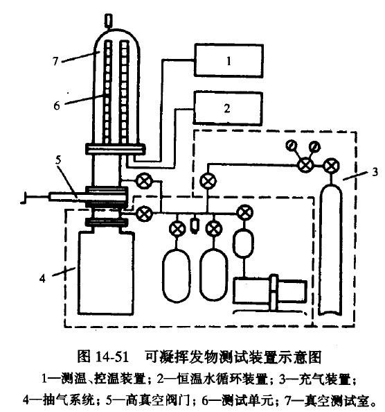 铜加热棒的加热功率为满载360w
