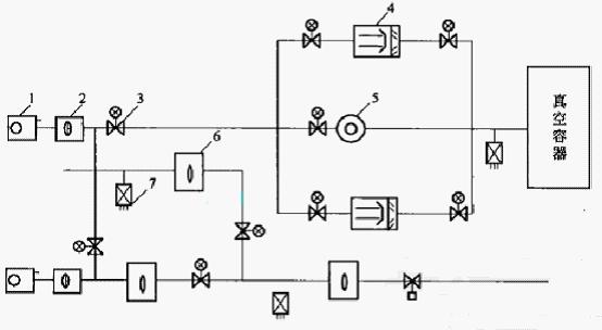 真空系统原理图
