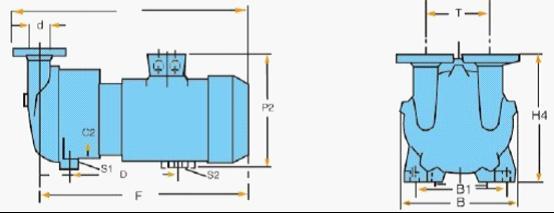2BV- 5110/5111/5121/5131/5161水环真空泵外形尺寸