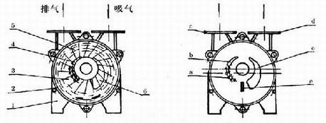 SK型水环式真空泵结构图1