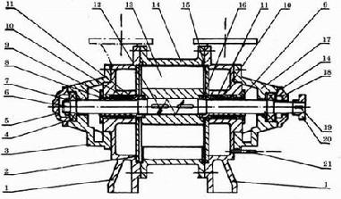 SK型水环式真空泵结构图2