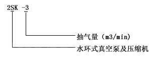 2SK型水环式真空泵的型号意义