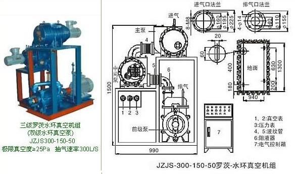 JZJS系列罗茨水环真空机组的结构图与安装尺寸