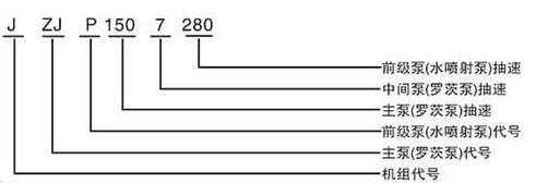 罗茨水喷射真空机组型号意义